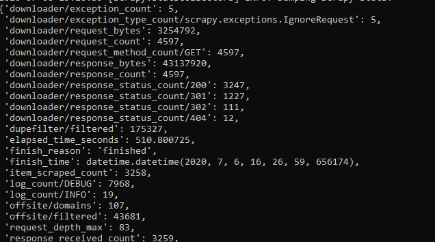 Our Crawl Output is here.