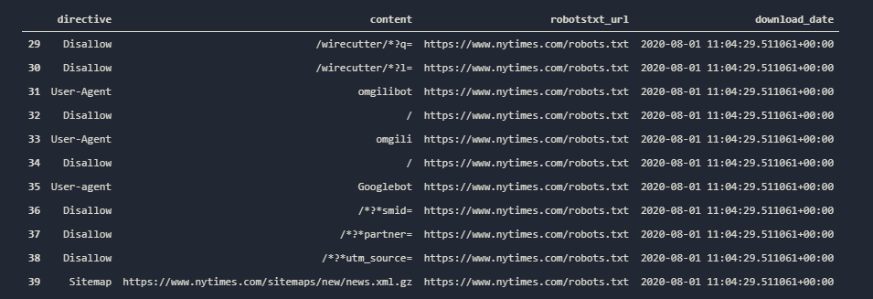 Robots.txt Analyzing with filtering dataframe
