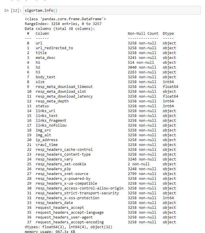Pandas Info method