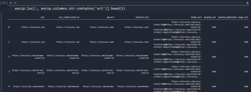 Python Pandas Conditional Filtering