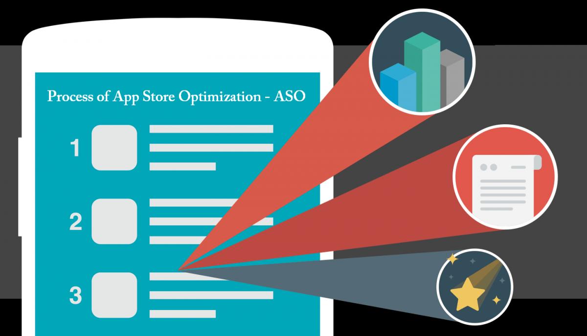 App Store Optimization Factors