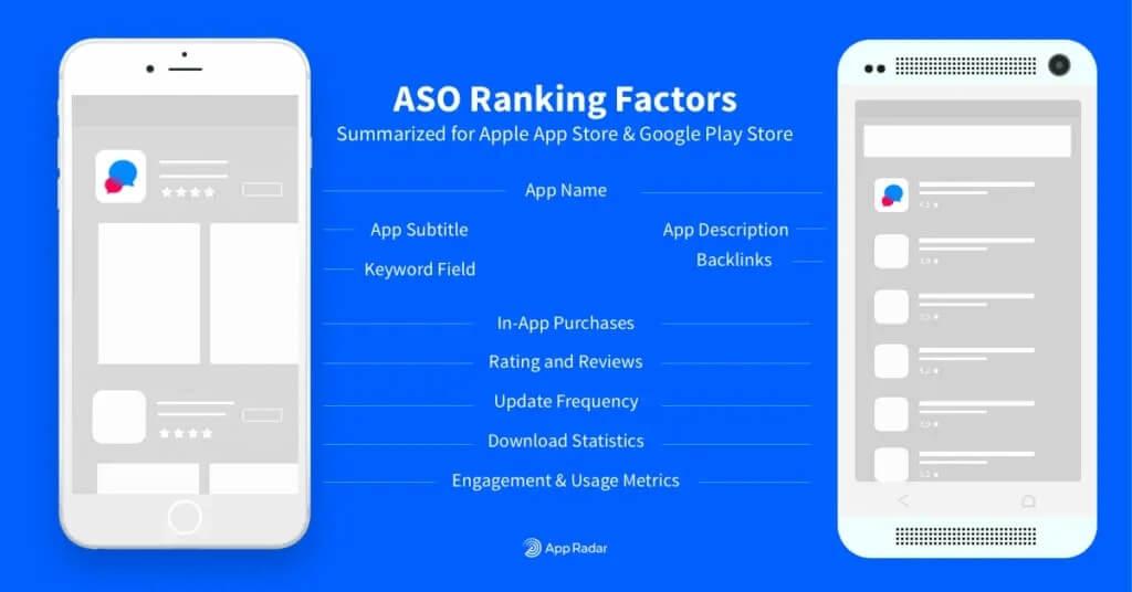 App Store Optimization Ranking Factors