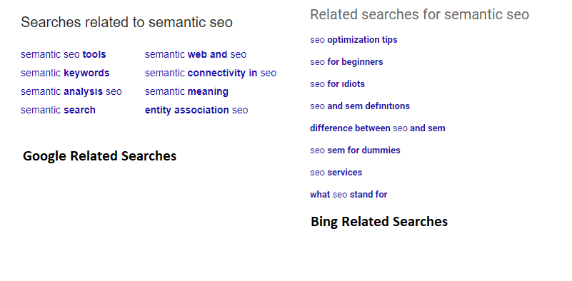 Related Searches for Semantic SEO