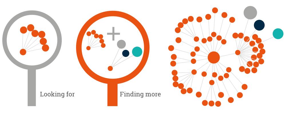Semantic Search and Semantic SEO