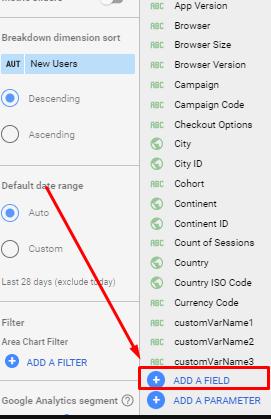 Data Studio SEO and Custom Metric Creation