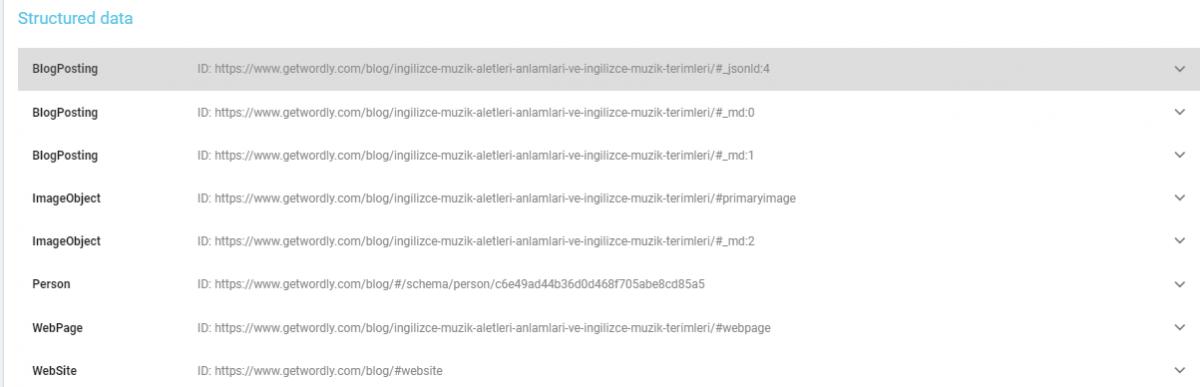 Structured Data for URL Details.