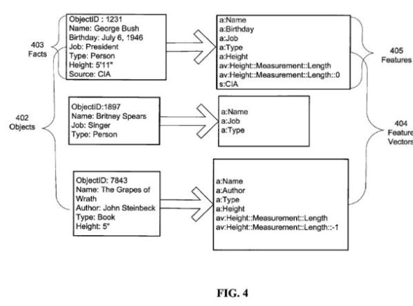 Entity Type Assignment Patent of Google.