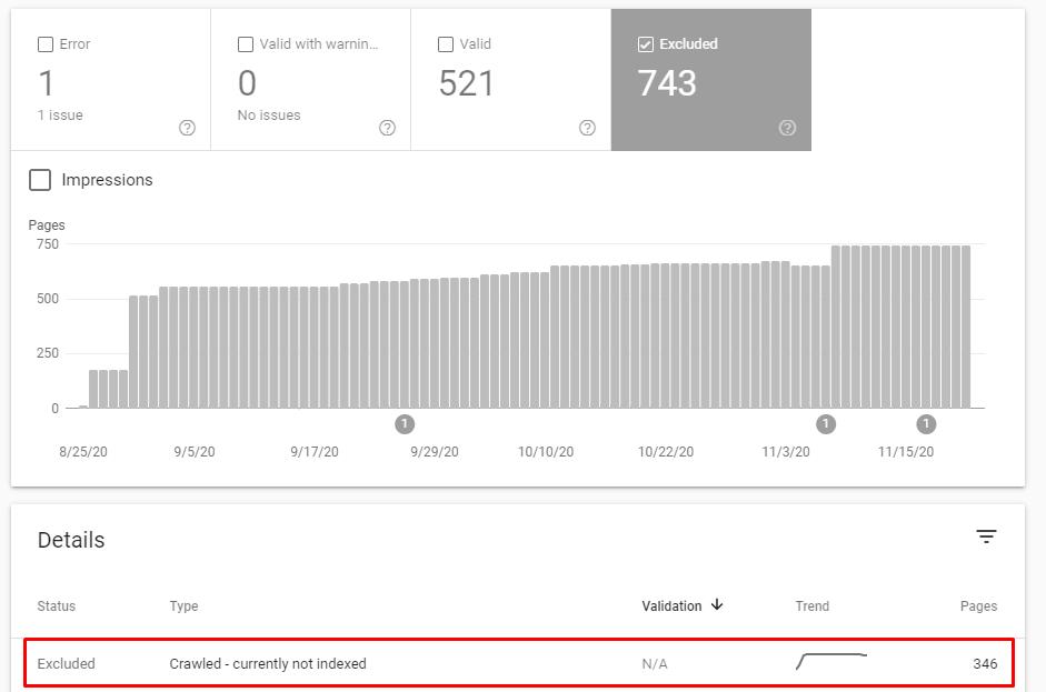 Google Search Console Coverage Data