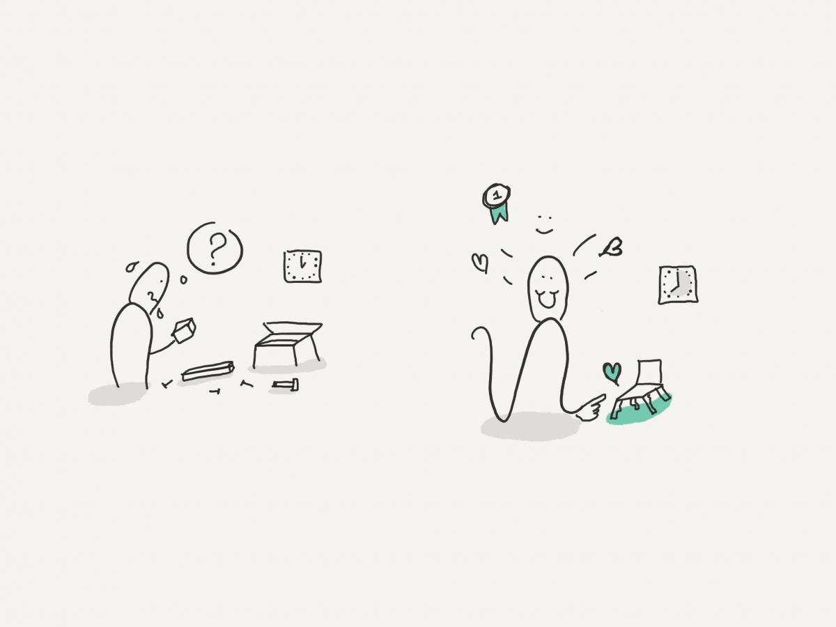 IKEA Effect's Explanation