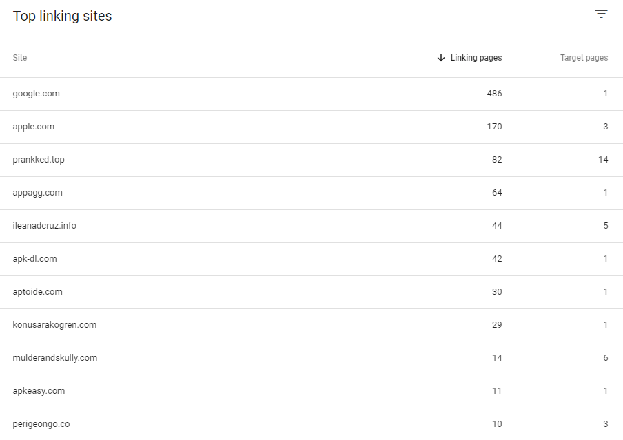 Top Linking Sites from Google Search Console.