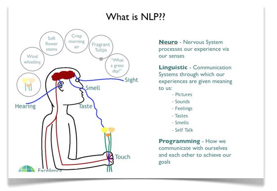 NLP Definition