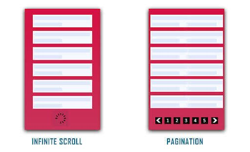 Infinite Scroll Pagination Difference