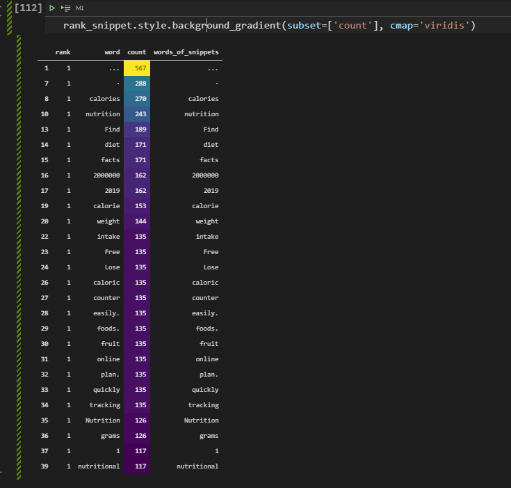 Word Frequency without stop words