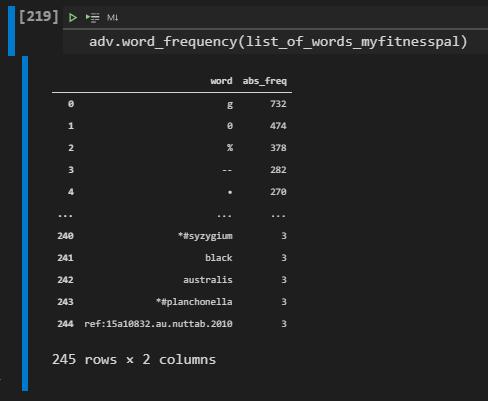 Unique Word Count of a Site