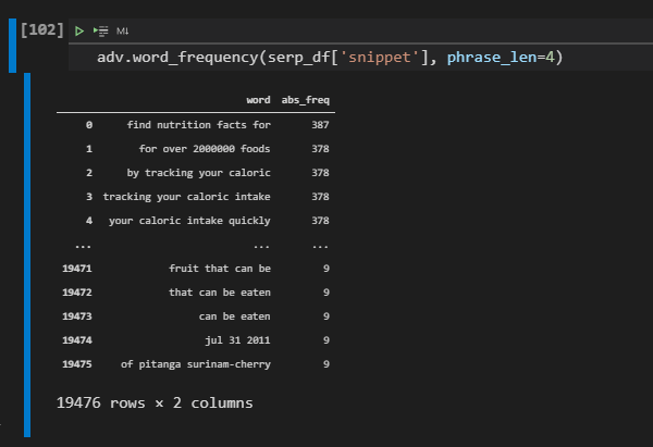 Word Frequency SEO