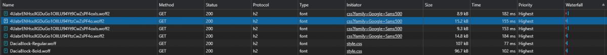 Font File Count Chrome DevTools