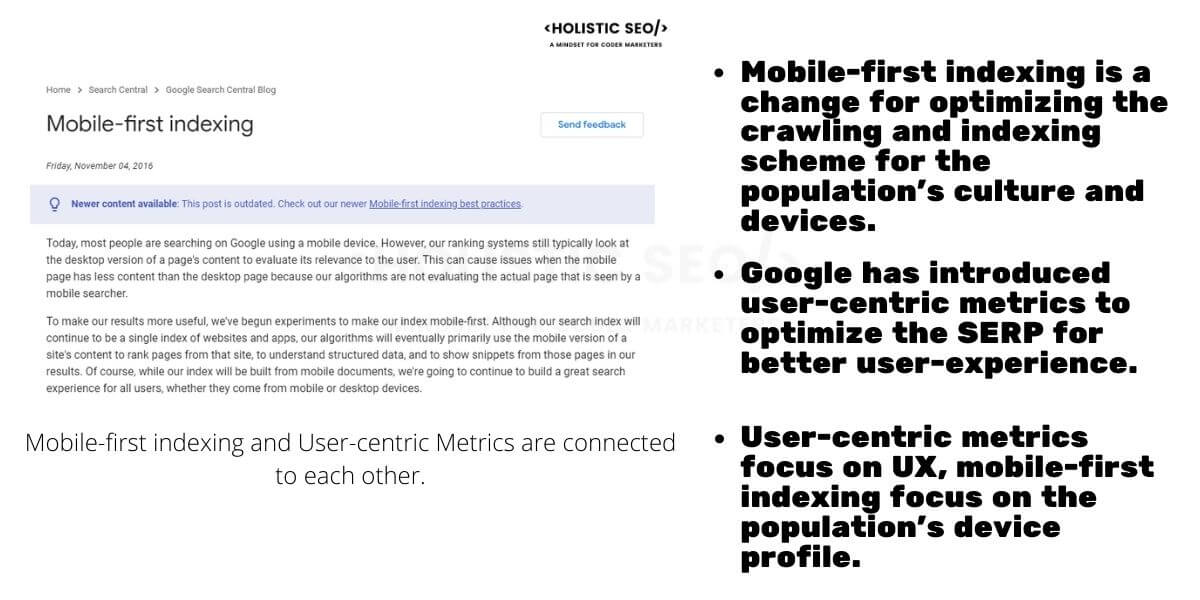 User-centric metrics and Mobile-first indexing connection