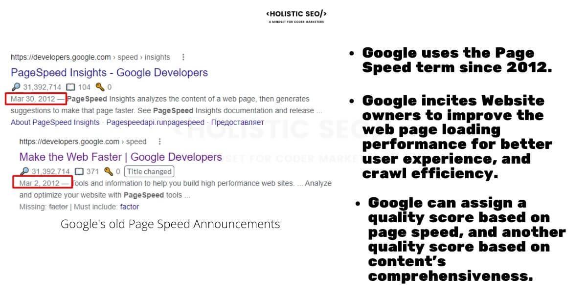 User-centric Metrics PageSpeed